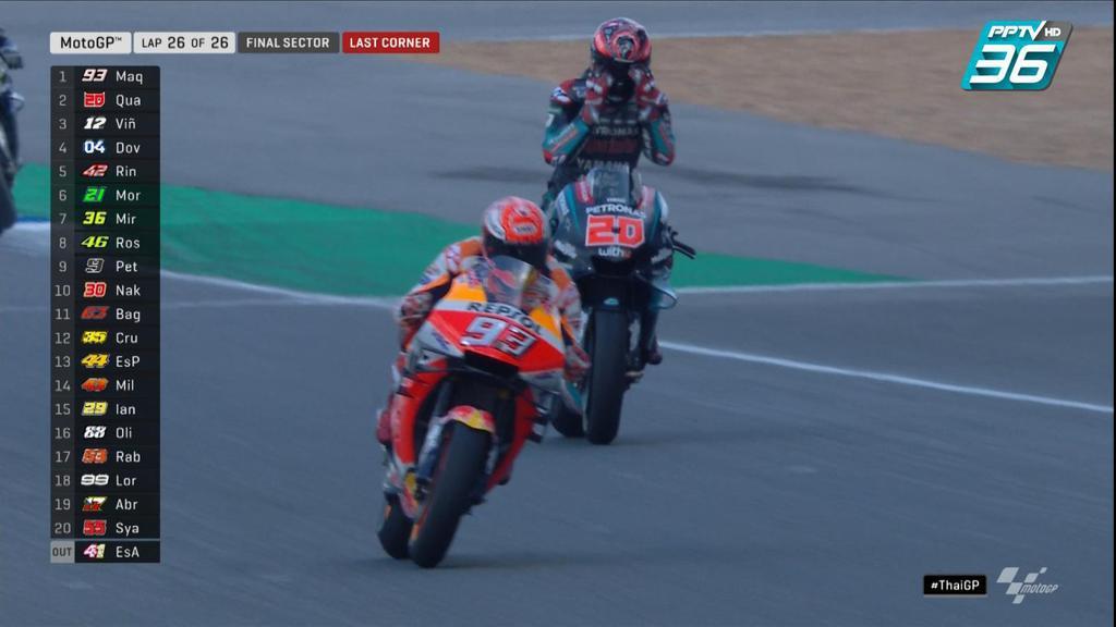 ไฮไลท์ก่อนเข้าเส้นชัย และคว้าเเชมป์ MotoGP2019 ของ Marc Marquez