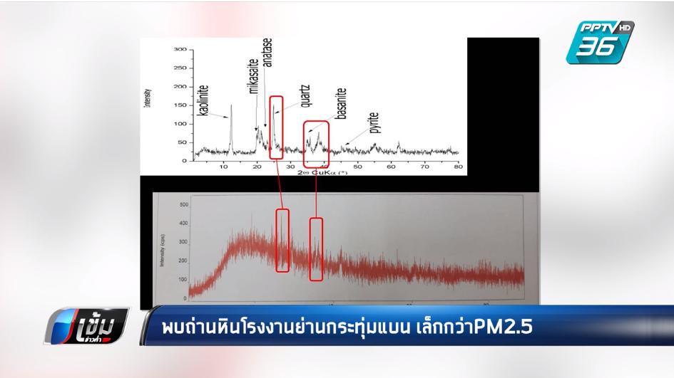 พบถ่านหินโรงงานกระทุ่มแบน ค่าฝุ่นเล็กกว่า PM 2.5 สูดดมระยะยาวเสี่ยงมะเร็ง!