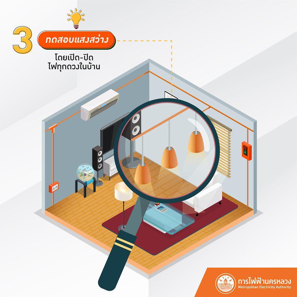 7 วิธีตรวจสอบระบบไฟฟ้าเบื้องต้น ด้วยตนเอง