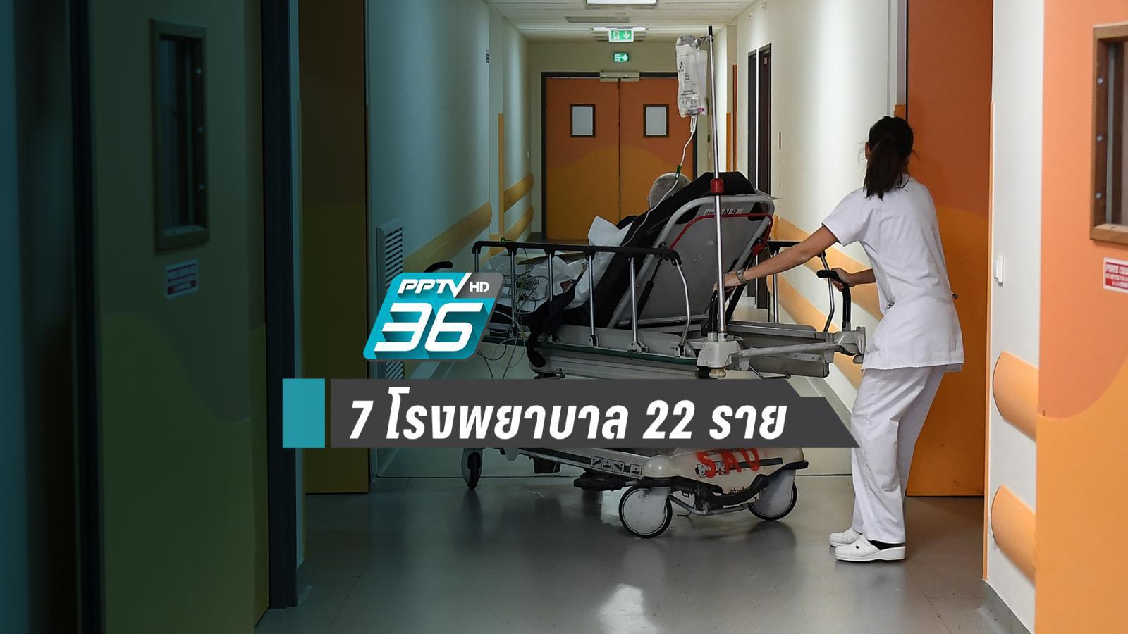 กรมการแพทย์เผย ใช้น้ำมันกัญชาหามเข้าห้องฉุกเฉิน 7 รพ. 22 ราย