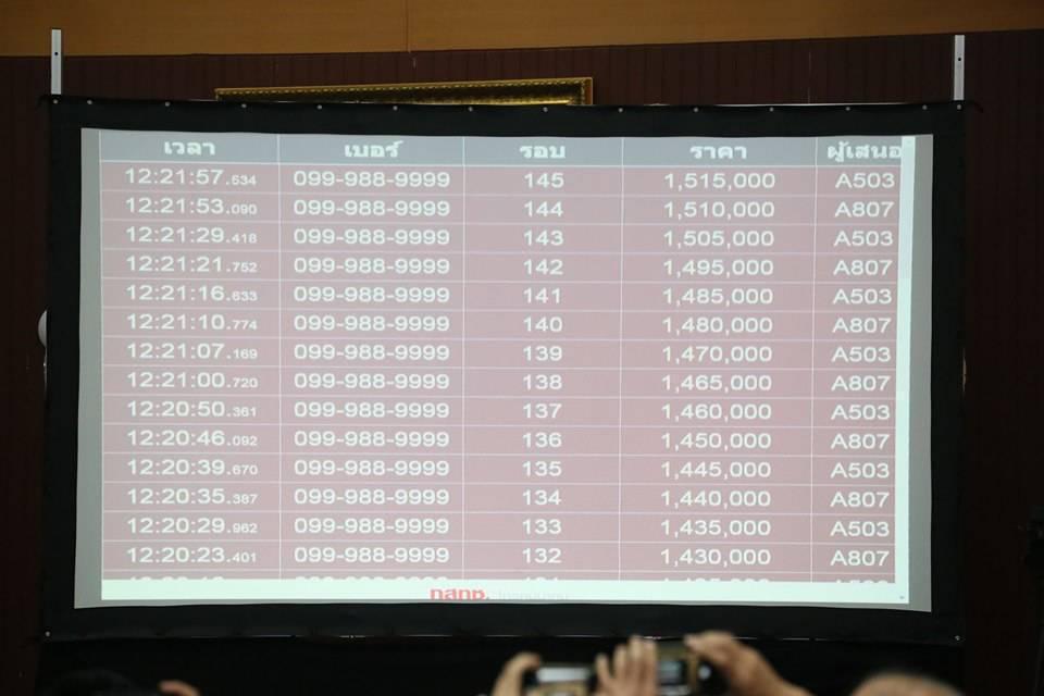 กสทช.ปิดประมูลเบอร์ 080-888-9999 ราคาสูงสุด 1.6 ล้านบาท
