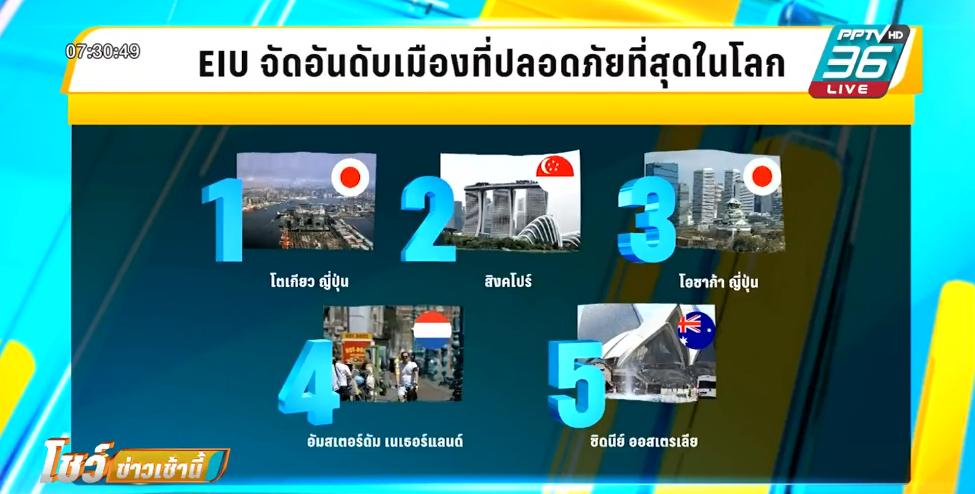 เมืองหลวงญี่ปุ่นครองแชมป์เมืองที่มีความปลอดภัยสูงสุด