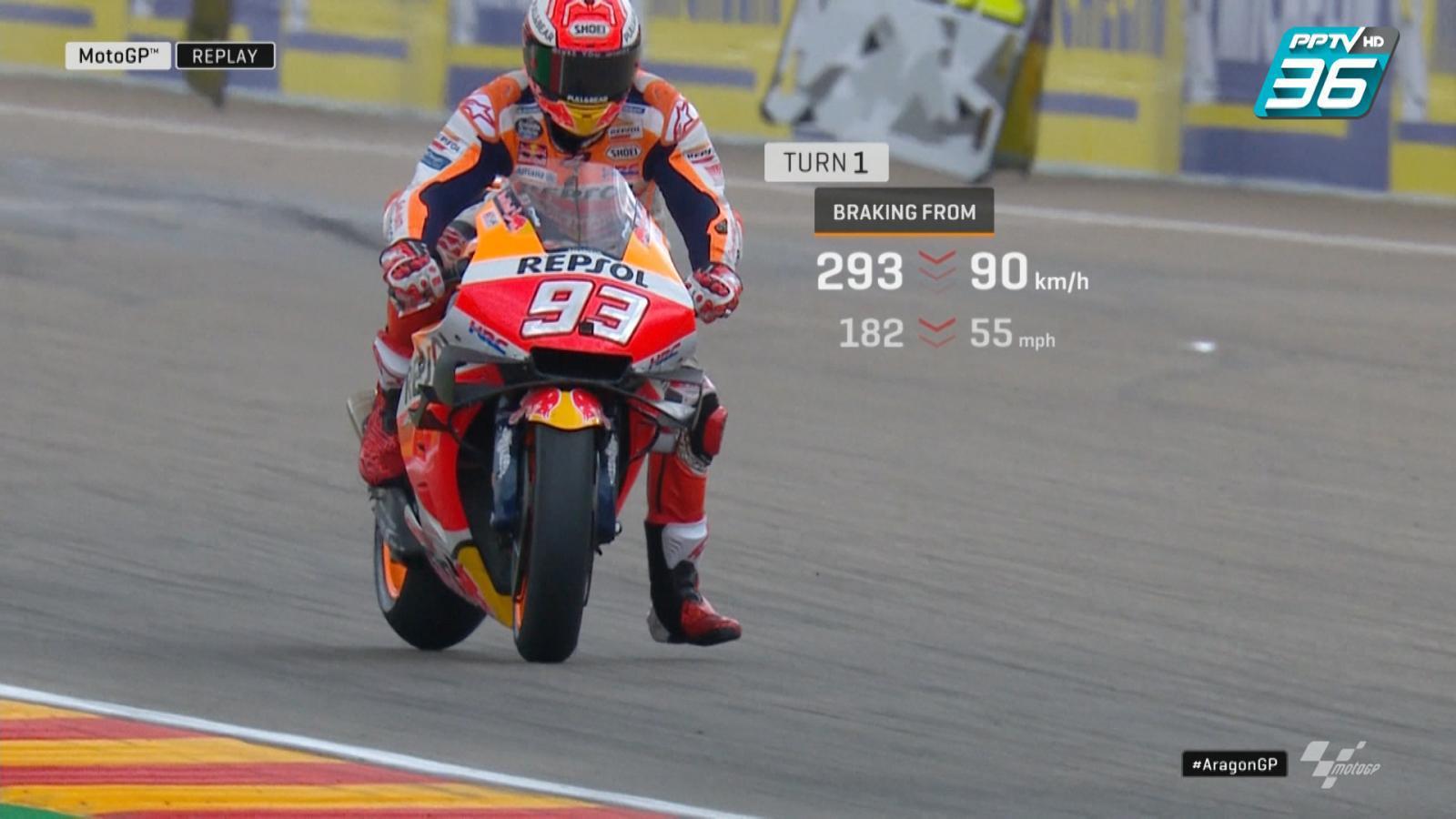 การเบรคของ Marc Marquez จาก 293 ลงมาเหลือ 90 km/h