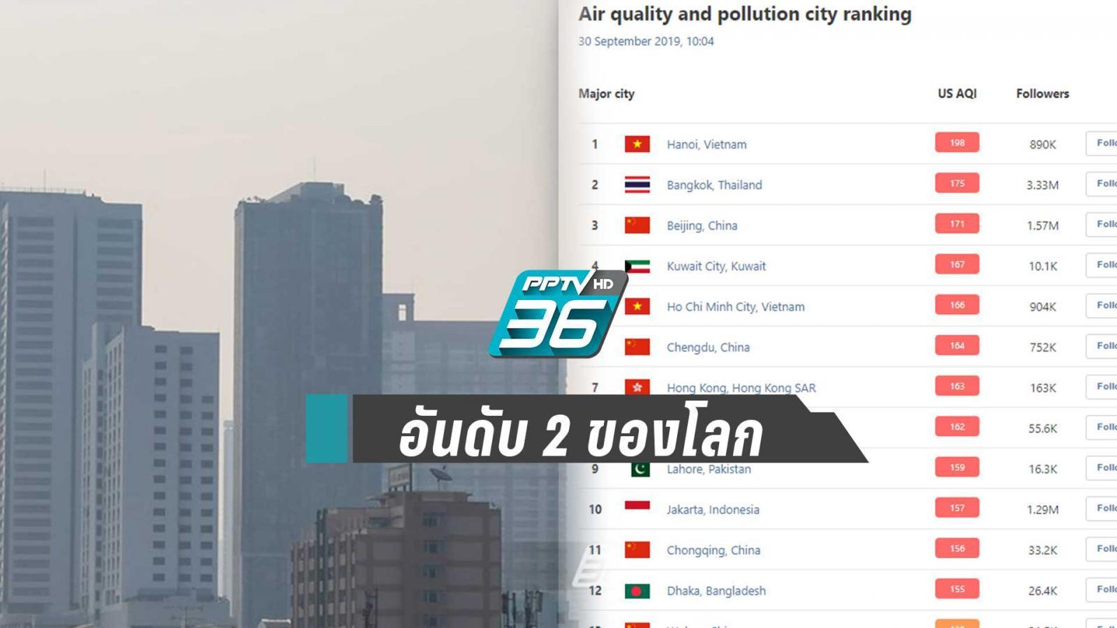 มลพิษทางอากาศไทยติดอันดับ 2 โลก