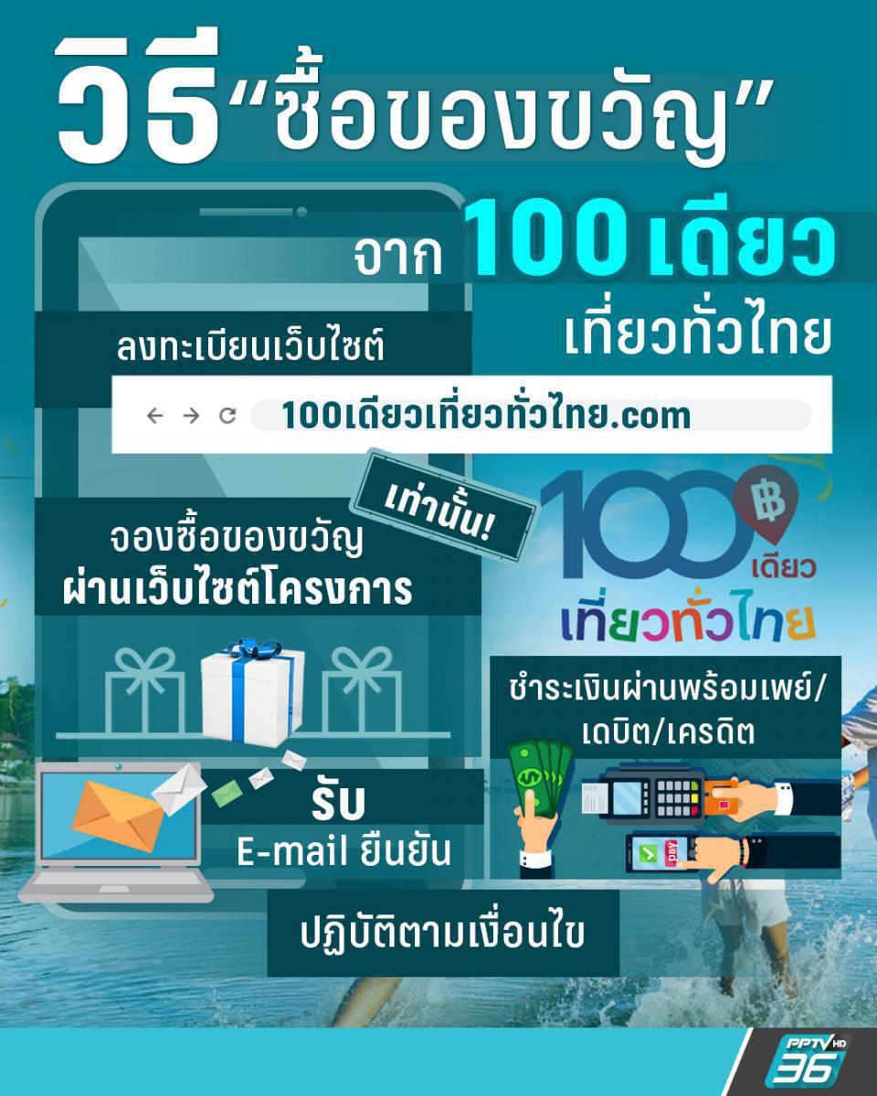 """""""ตั๋วเครื่องบิน"""" อันดับ 1 ของขวัญสั่งซื้อผ่าน 100 เดียวเที่ยวทั่วไทย"""