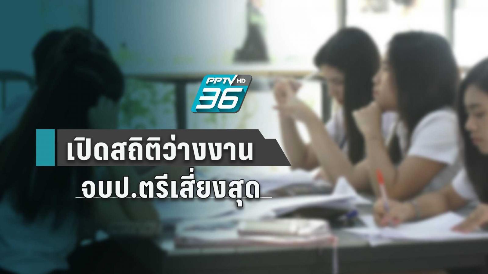 เปิดผลสำรวจอัตราว่างงานคนไทย พบ เด็กจบ ป.ตรี เตะฝุ่นเพียบ!