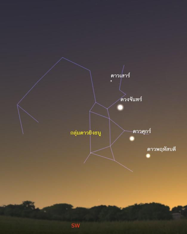 'ดาวเคียงเดือน' ปรากฎการณ์ดาราศาสตร์ 3 วันต่อเนื่อง 28-30 พ.ย.นี้