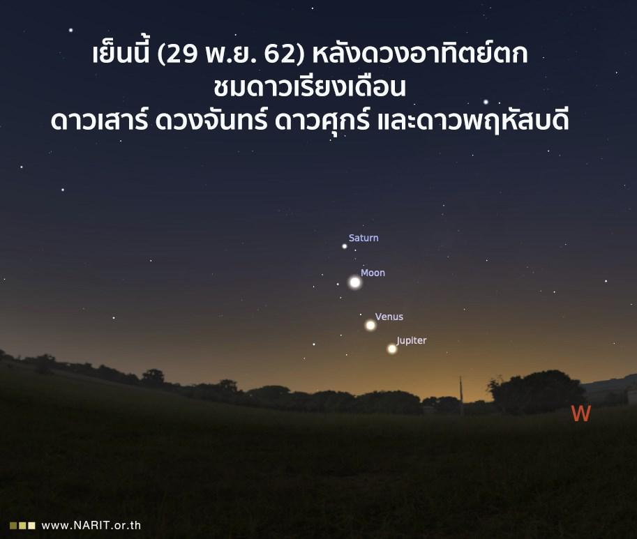 ห้ามพลาด! หลังดวงอาทิตย์ตก พบปรากฏการณ์