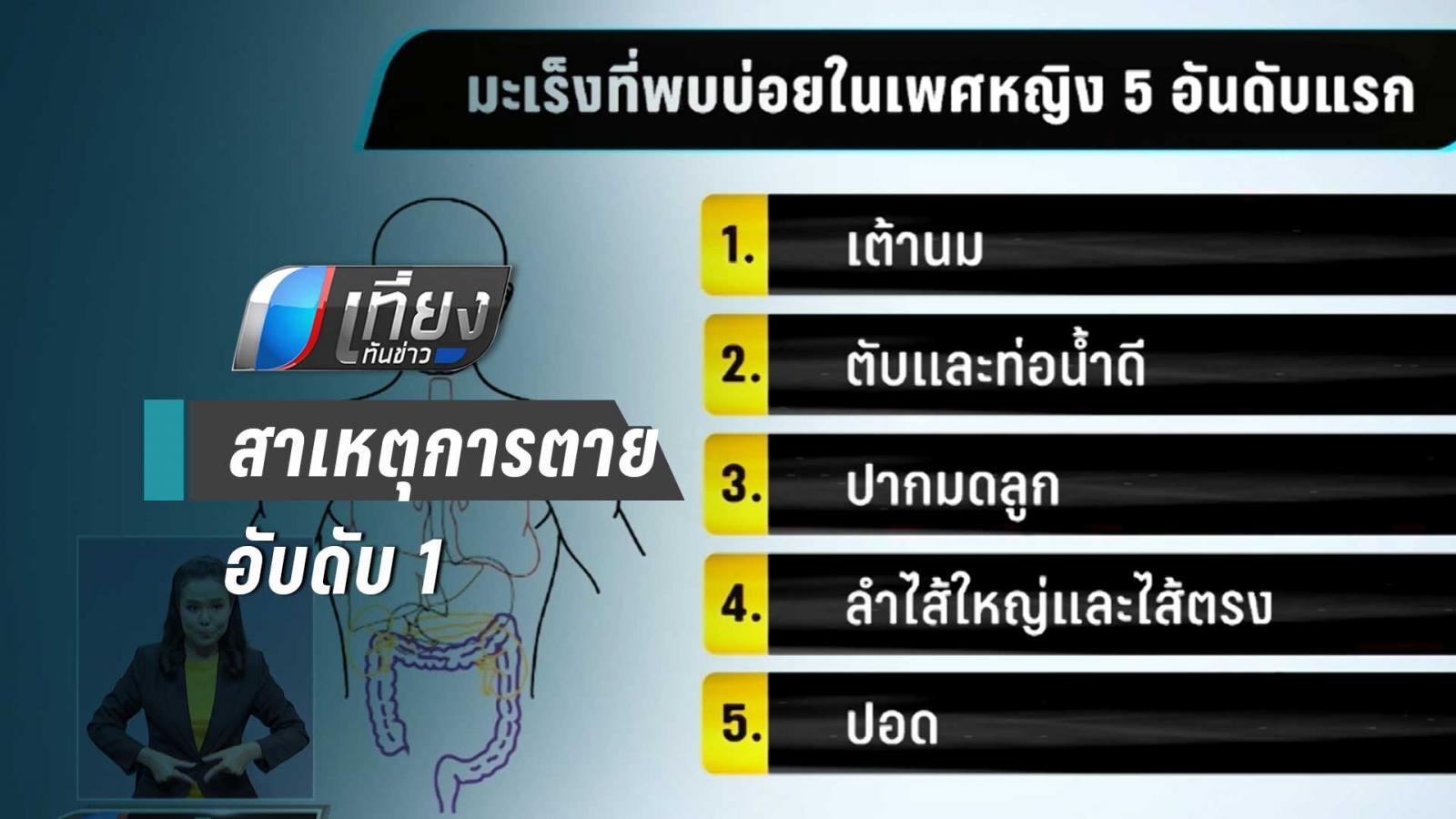 มะเร็ง สาเหตุการตายอันดับ 1 ของคนไทยมากว่า 20 ปี