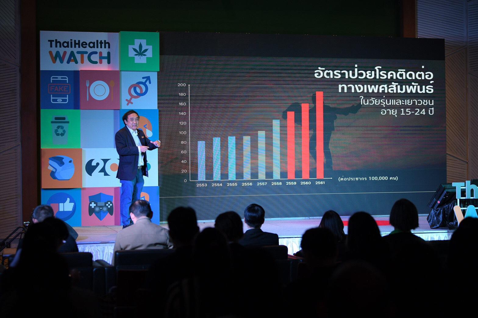 เปิด 10 พฤติกรรมสุขภาพคนไทยปี 63
