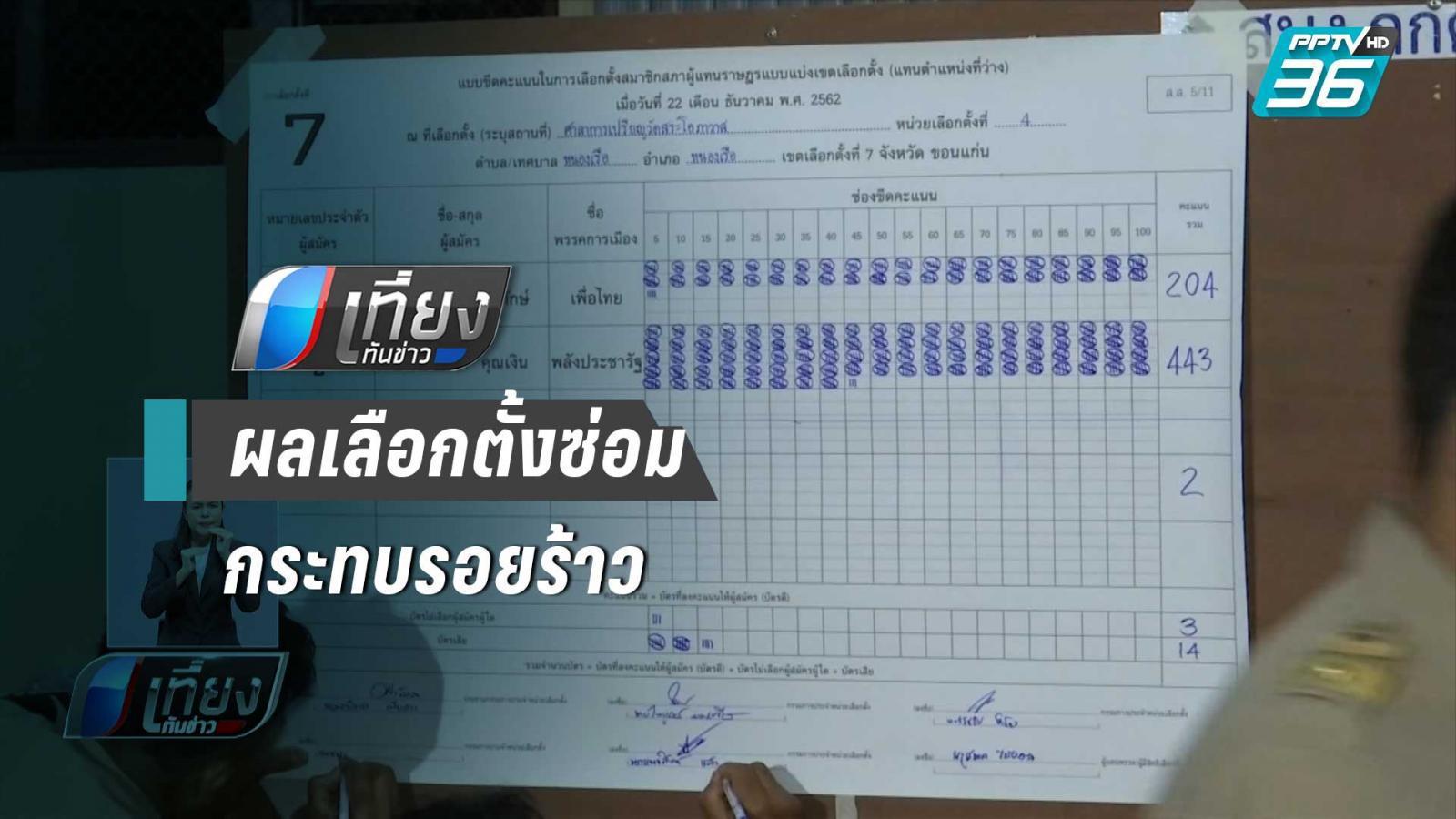 ผลเลือกตั้งซ่อมเขต 7 ขอนแก่น กระทบรอยร้าวเพื่อไทย