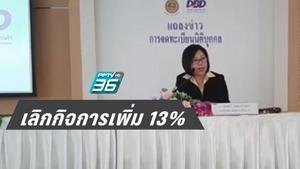 ยอดจดทะเบียนธุรกิจใหม่ พ.ย. หด 10 % เลิกกิจการพุ่ง 2,393 ราย เหตุหนีส่งงบการเงิน