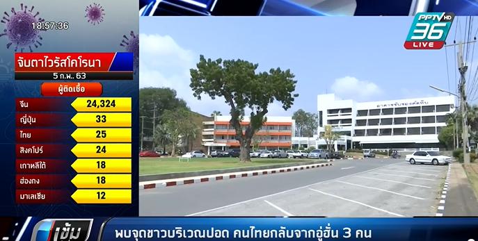 เผยสภาพจิตใจคนไทยกลับจากอู่ฮั่น ส่วนใหญ่มีภาวะเครียด