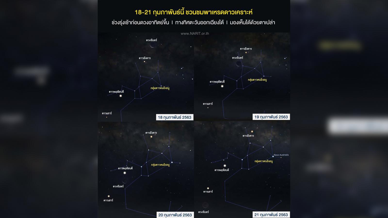 """สดร.ชวนดู""""พาเหรดดาวเคราะห์"""" ช่วงเช้ามืด18-21 ก.พ.นี้"""