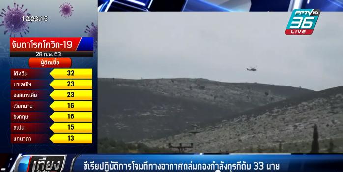 ซีเรียปฏิบัติการโจมตีทางอากาศถล่มกองกำลังตุรกีดับ 33 นาย
