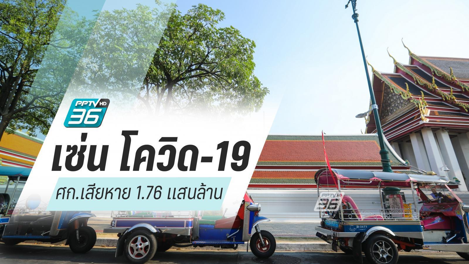 เอดีบี วิเคราะห์เศรษฐกิจไทยกระทบโควิด 19  เสียหาย 1.76 แสนล้านบาท