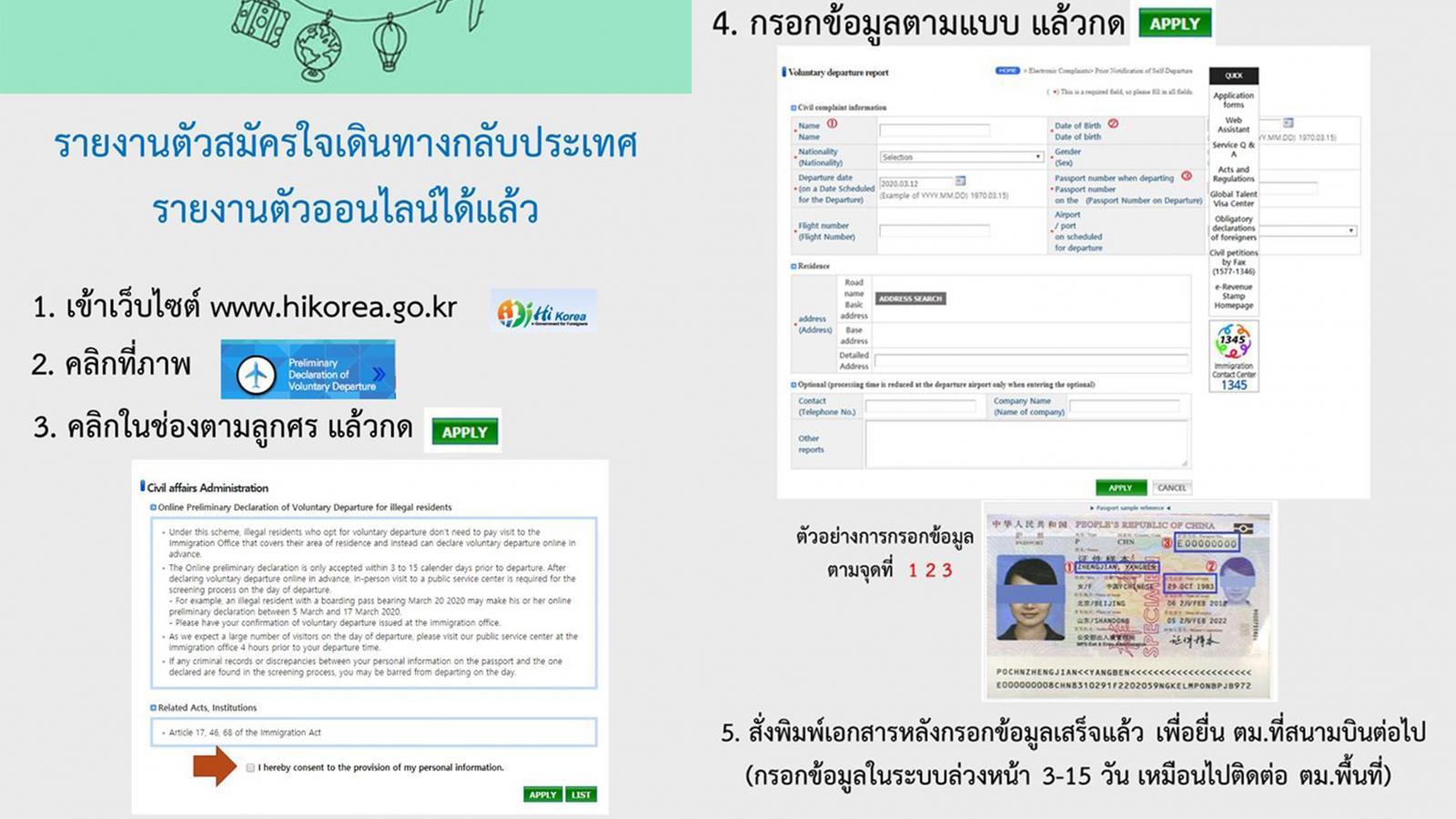 เปิดช่องทางออนไลน์ แนะ แรงงานไทยในเกาหลีใต้ สมัครใจกลับบ้าน