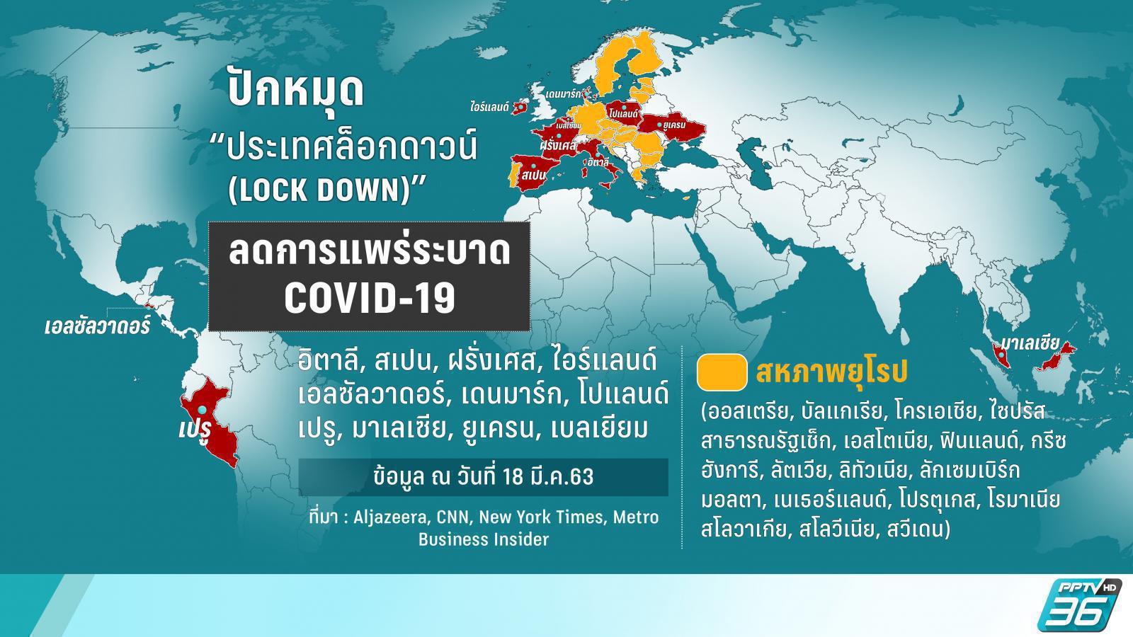 อัปเดต สถานการณ์ โควิด-19  ทั่วโลก ล่าสุด  19 มี.ค.63