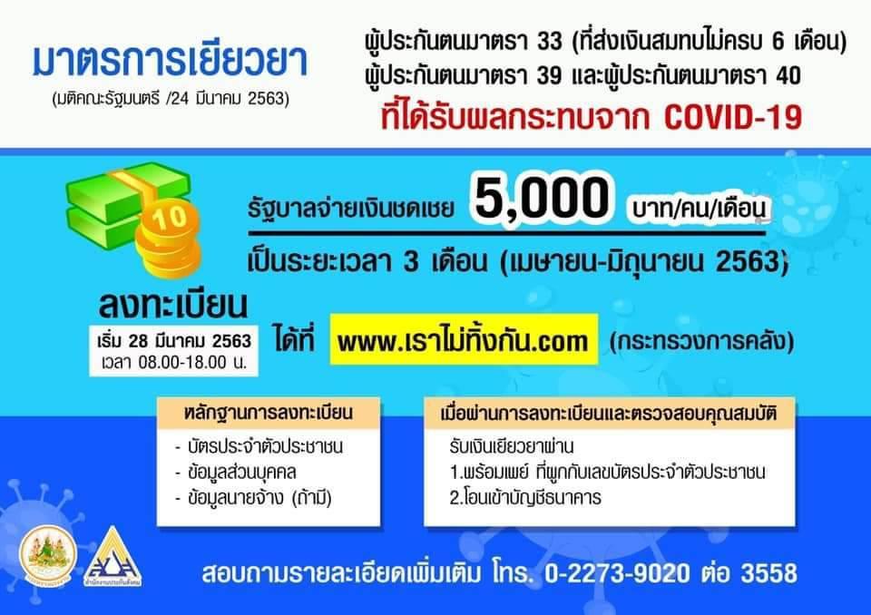 วิธีลงทะเบียน www.เราไม่ทิ้งกัน.com รับเงินเยียวยา 5,000  บาท