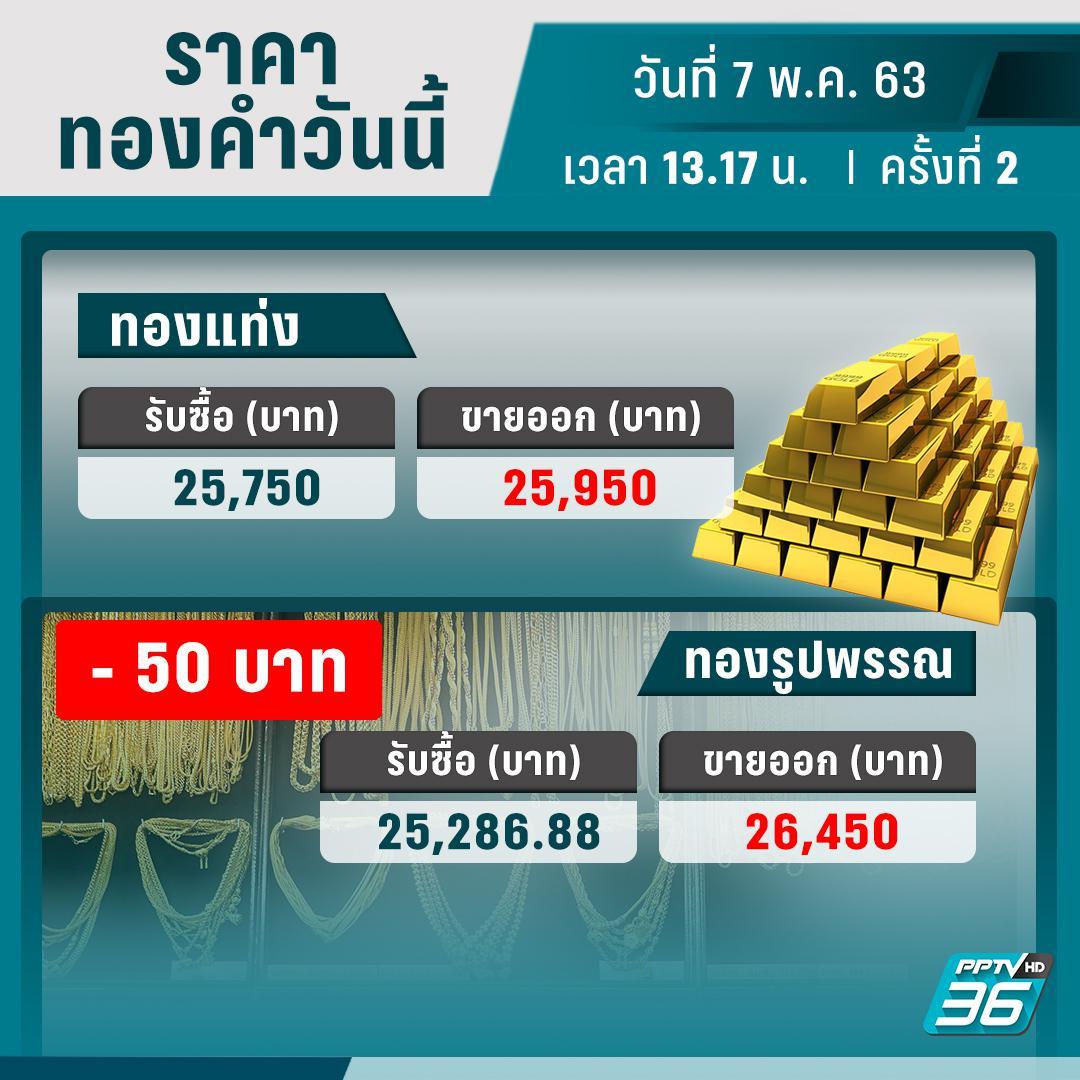 ราคาทองคำ , ราคาทองวันนี้  , ราคาทองคำแท่ง , ราคาทองคำรูปพรรณ , ราคาทองไทย , ทองคำไทย