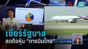 """""""ธนาธร"""" เชียร์รัฐบาลลดถือหุ้น """"การบินไทย"""" เหลือ 0-25%"""