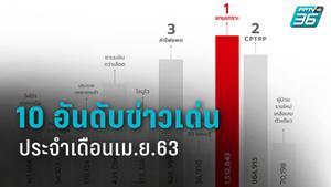 สรุปข่าวสุดฮอต 10 อันดับที่คนไทยสนใจประจำเดือนเม.ย.63
