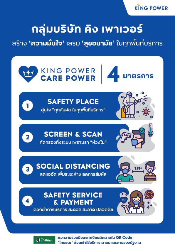 """คิง เพาเวอร์ ชู """"KING POWER CARE POWER""""มาตรการสุขอนามัยระดับสากล ขับเคลื่อนธุรกิจท่องเที่ยว-รีเทลระดับโลก"""