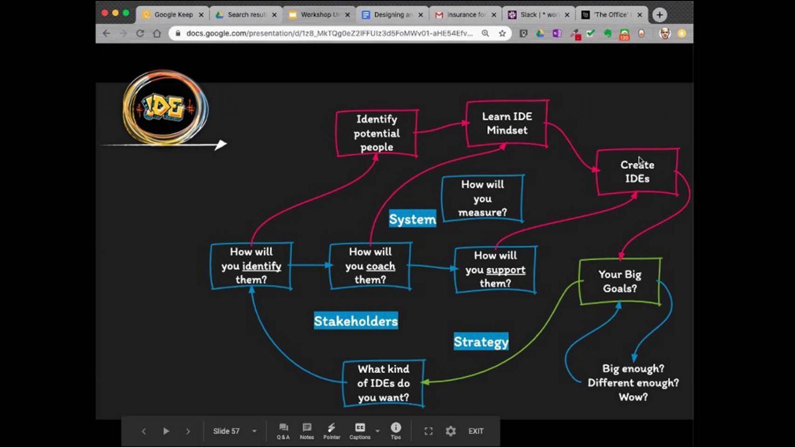 ม.หอการค้าไทย จัดเวิร์คช็อปออนไลน์ สร้างเครือข่ายผู้ประกอบการขับเคลื่อนนวัตกรรมชุมชน
