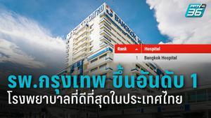 รพ.กรุงเทพ ขึ้นอันดับ 1 โรงพยาบาลที่ดีที่สุดในประเทศไทย