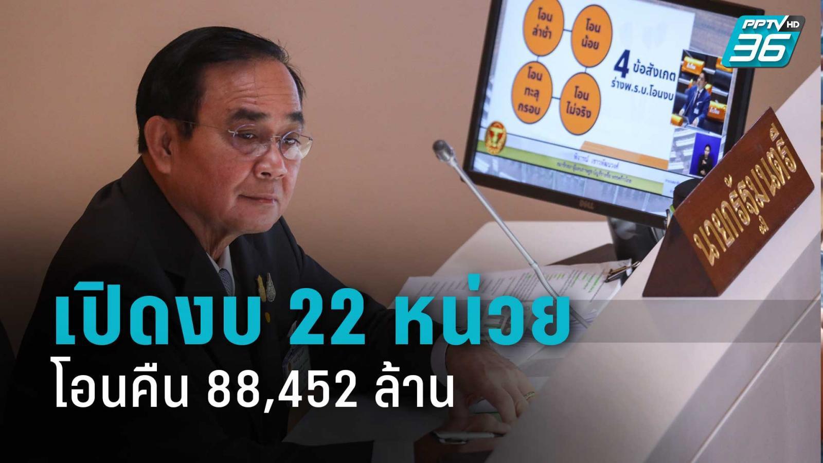 กางตัวเลข เรียงลำดับ 22 หน่วย โอนงบฯคืน 9 หมื่นล้าน อุดแก้โควิด - ภัยแล้ง สภาฯ ถก พ.ร.บ.ยาว