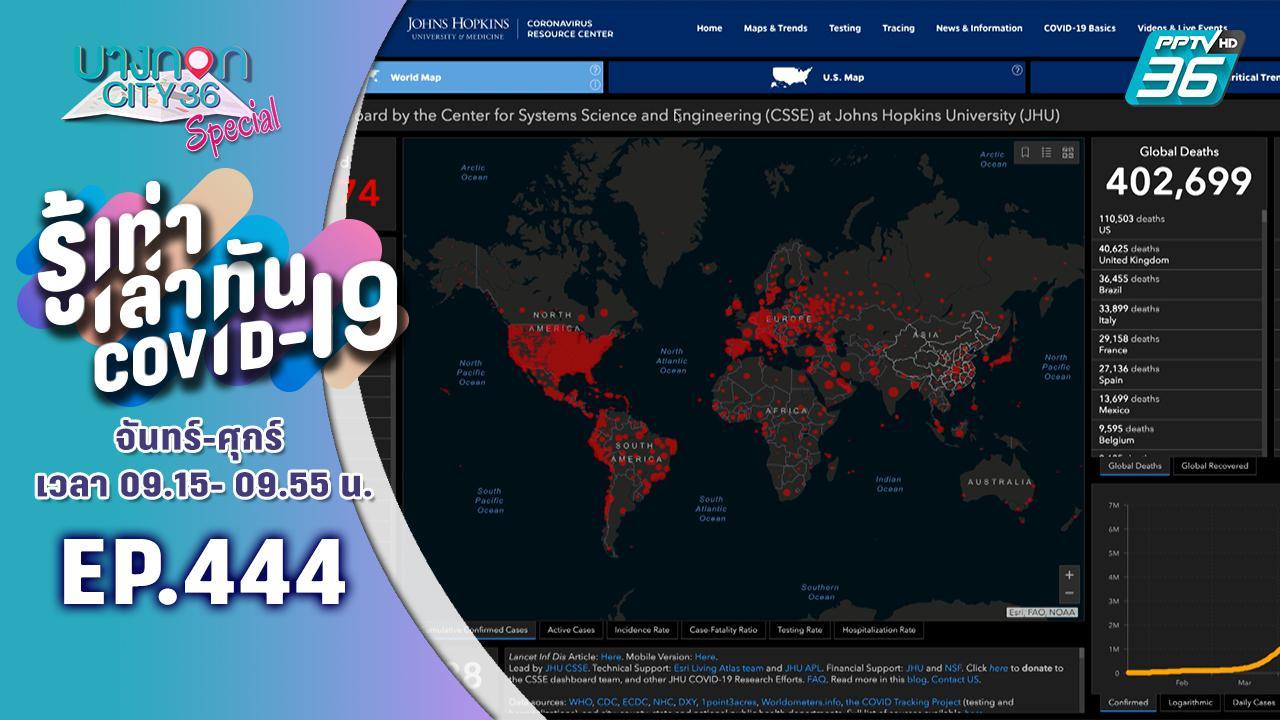 อัปเดตสถานการณ์โควิด-19 ทั่วโลก