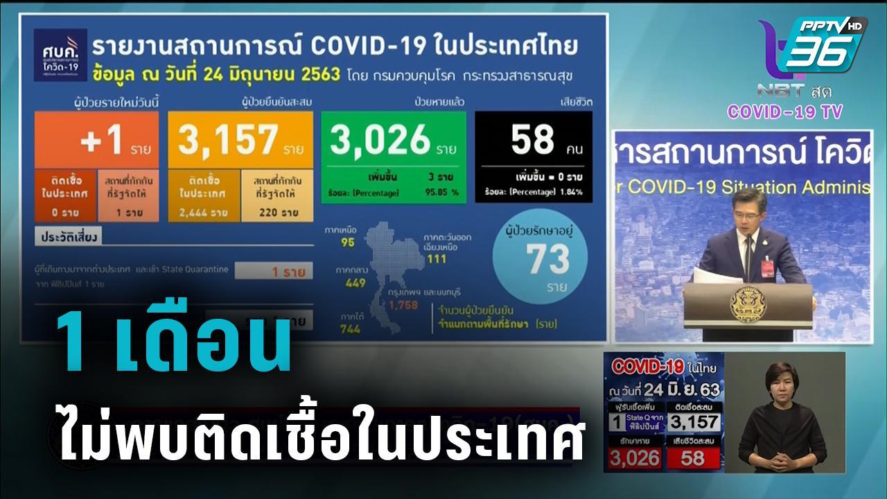 ข่าวดี! ไทยไม่มีผู้ติดเชื้อ โควิด-19 ในประเทศติดต่อกัน 1 เดือนเต็ม