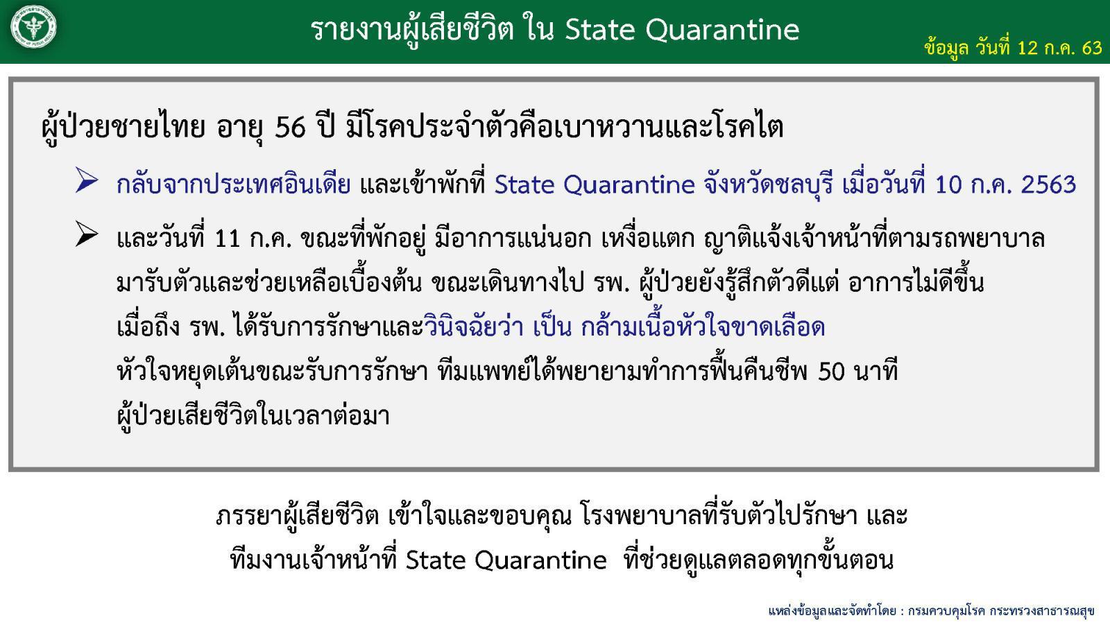 ชายไทยอายุ 56 ปีเสียชีวิตใน State Quarantime เผยมีโรคประจำตัว