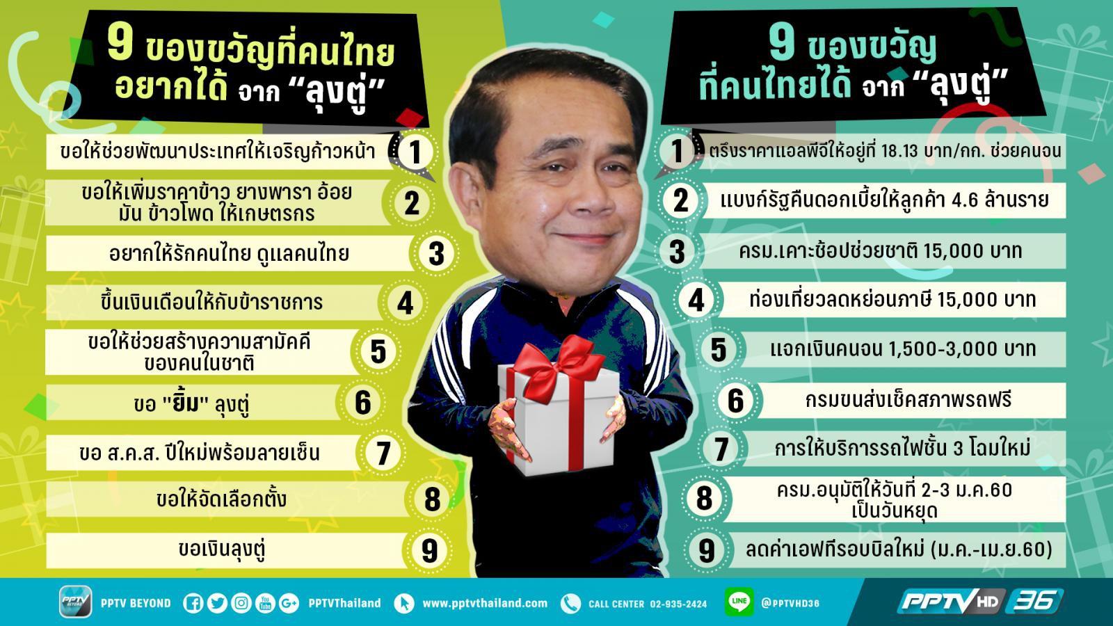 """9 ของขวัญ จาก """"ลุงตู่""""  และ 9 ของขวัญที่คนไทยอยากได้"""