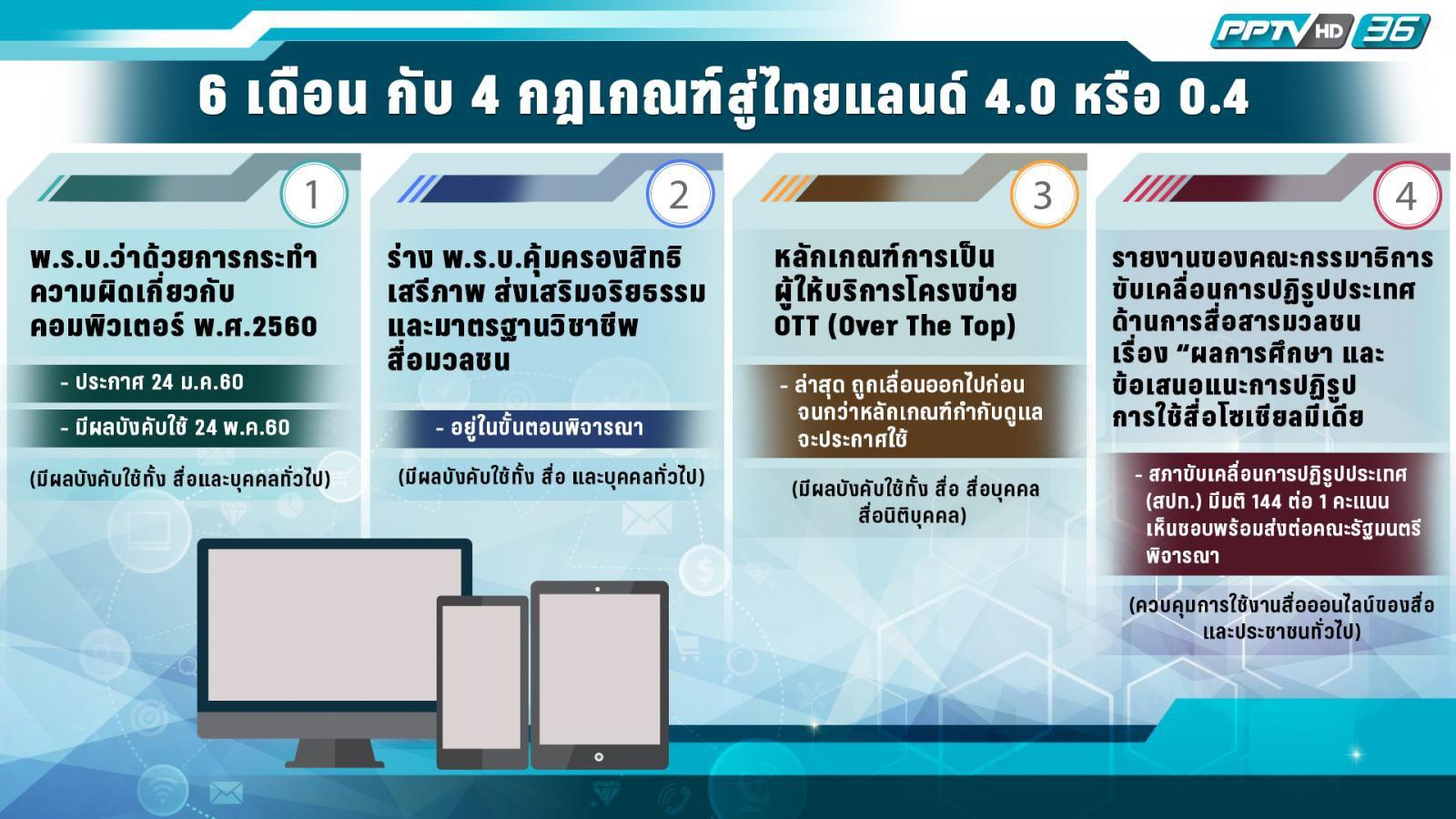6 เดือน กับ 4 กฎเกณฑ์สู่ไทยแลนด์ 4.0 หรือ 0.4