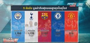 """""""แมนฯซิตี้"""" ครองแชมป์ทีมมูลค่าสูงสุดของยุโรป"""
