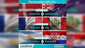 โปรแกรมฟุตบอลโลกวันที่ 21 มิ.ย. และอัพเดตผลบอลโลก