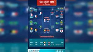 โปรแกรมฟุตบอลโลก 2018 พร้อมอัพเดตผลบอลโลกทุกวัน (12 ก.ค. 61)