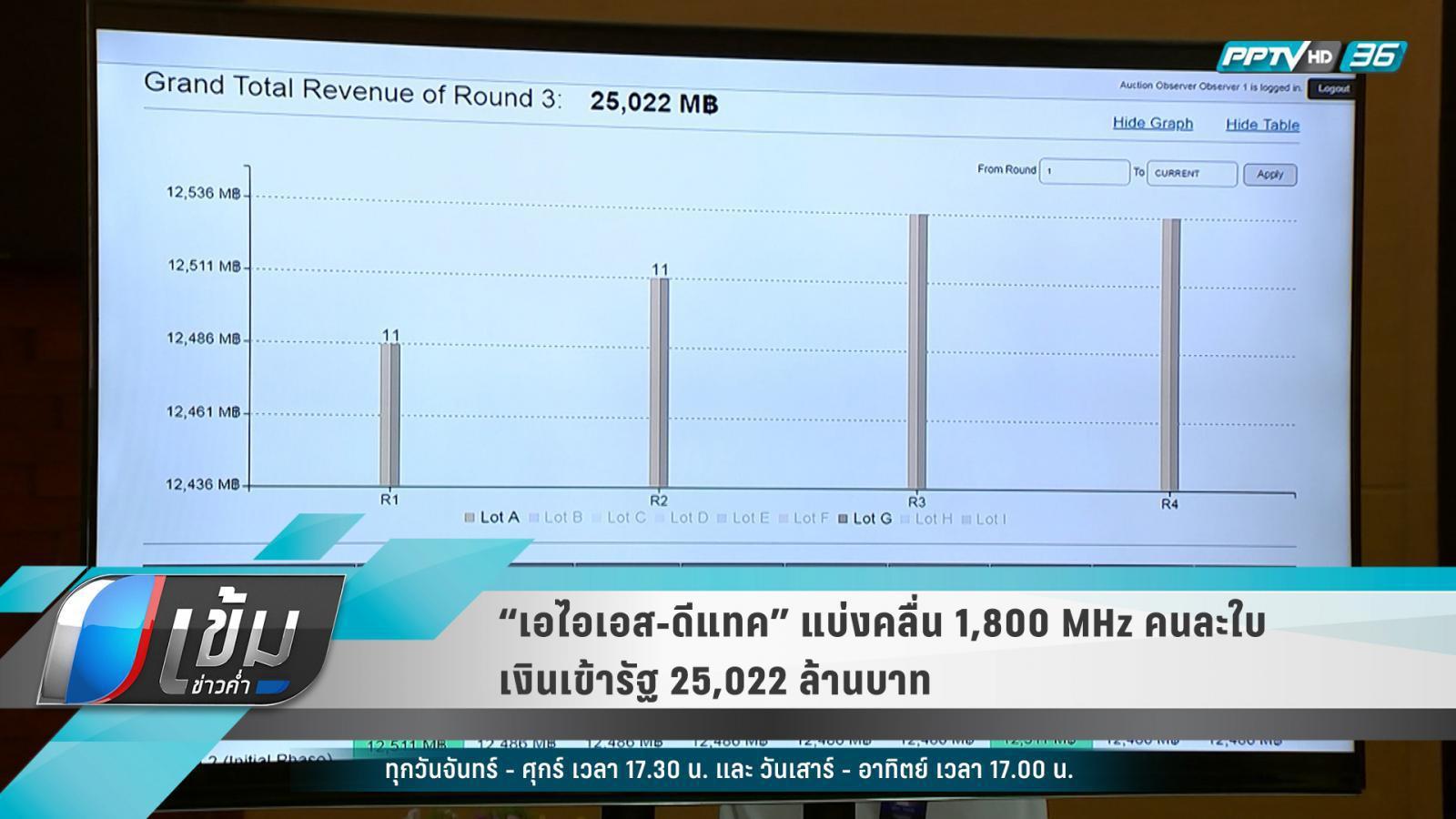 """""""เอไอเอส-ดีแทค"""" แบ่งคลื่น 1,800 MHz คนละใบ เงินเข้ารัฐ 25,022 ล้านบาท"""