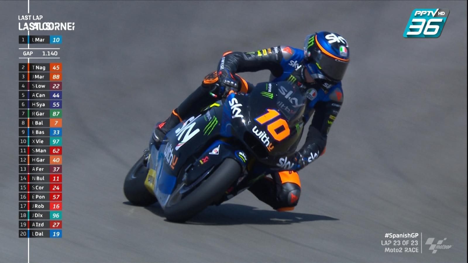 Luca Marini เข้าเส้นชัยที่ 1 ในรุ่น Moto2