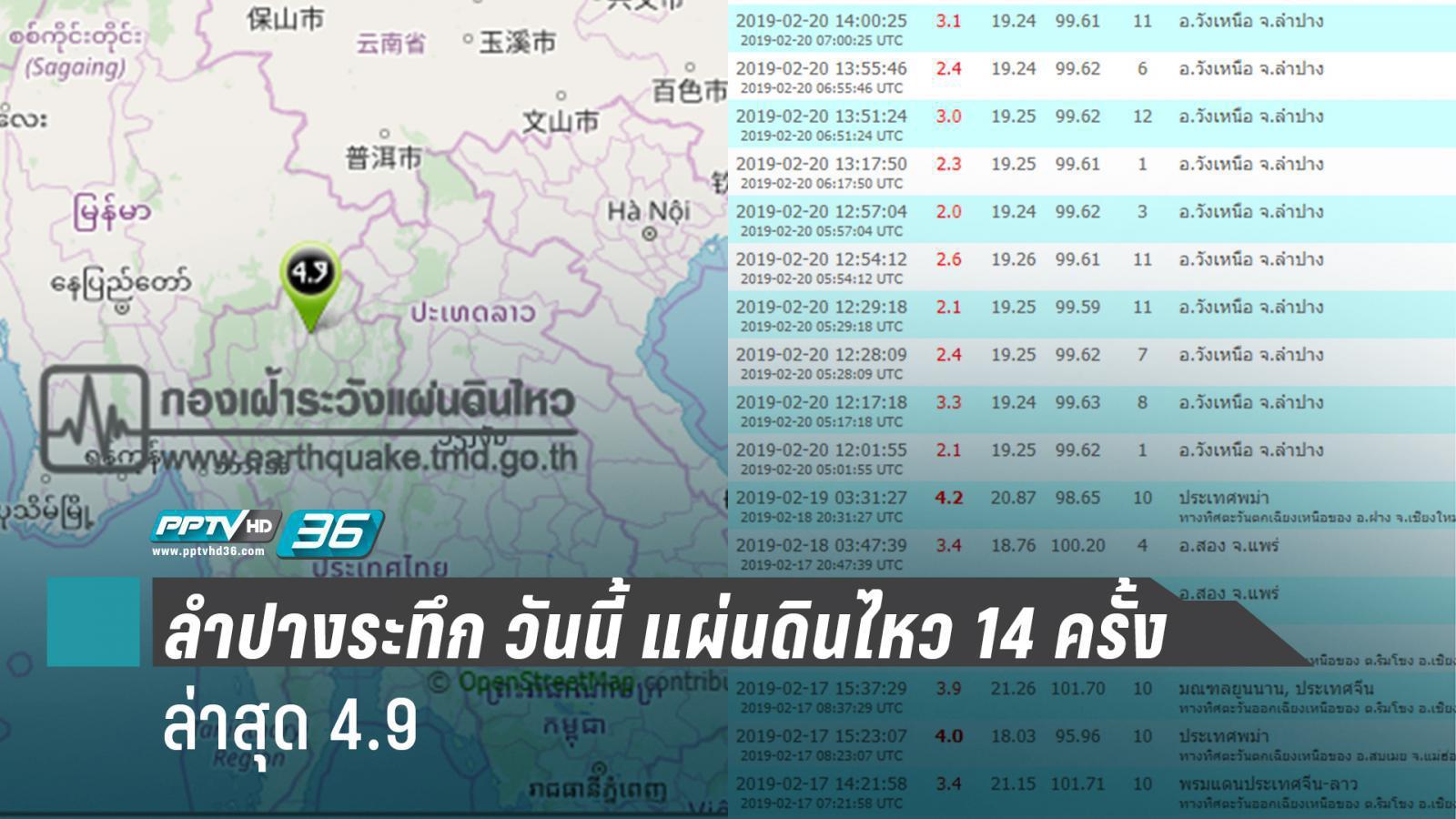 ลำปางระทึก วันนี้ แผ่นดินไหว 14 ครั้ง     ล่าสุด 4.9