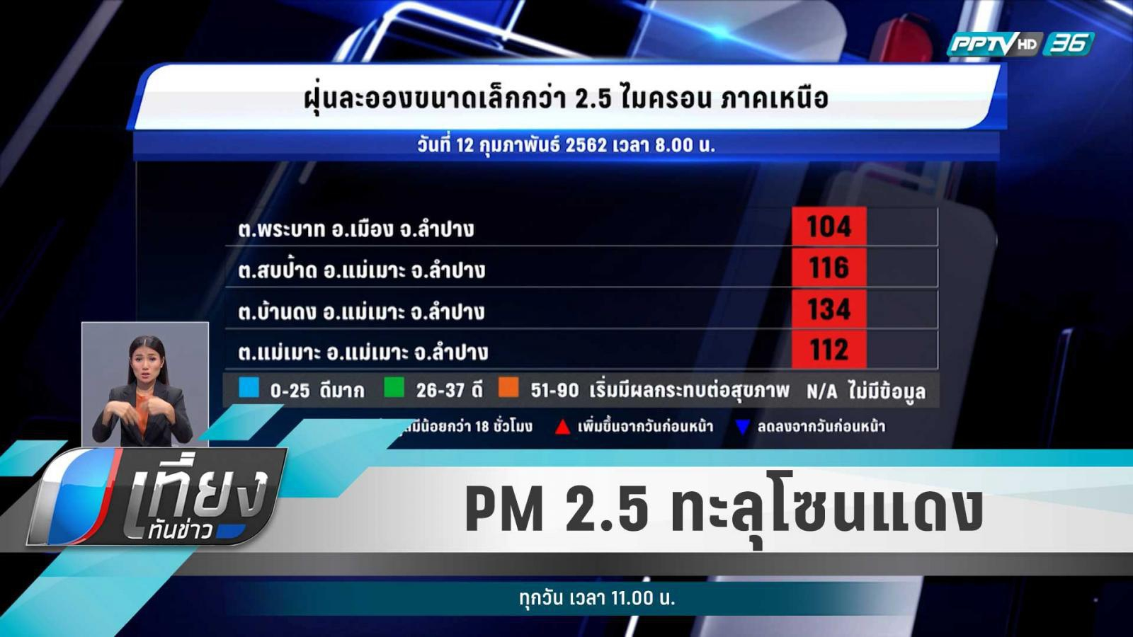 """""""ลำปาง-แพร่"""" PM 2.5 ทะลุโซนแดง"""