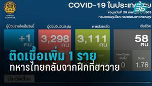 พบติดเชื้อ โควิด-19 รายใหม่ 1 ราย เป็นทหารไทยกลับจากฝึกที่ฮาวาย