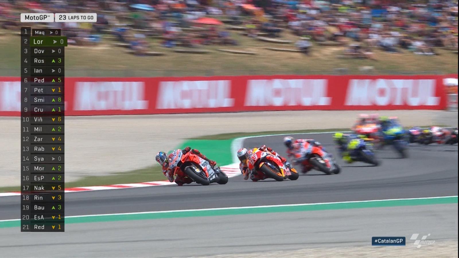 Ducati VS Honda!! ชมจังหวะ Jorge Lorenzo เเซง Marc Márquez