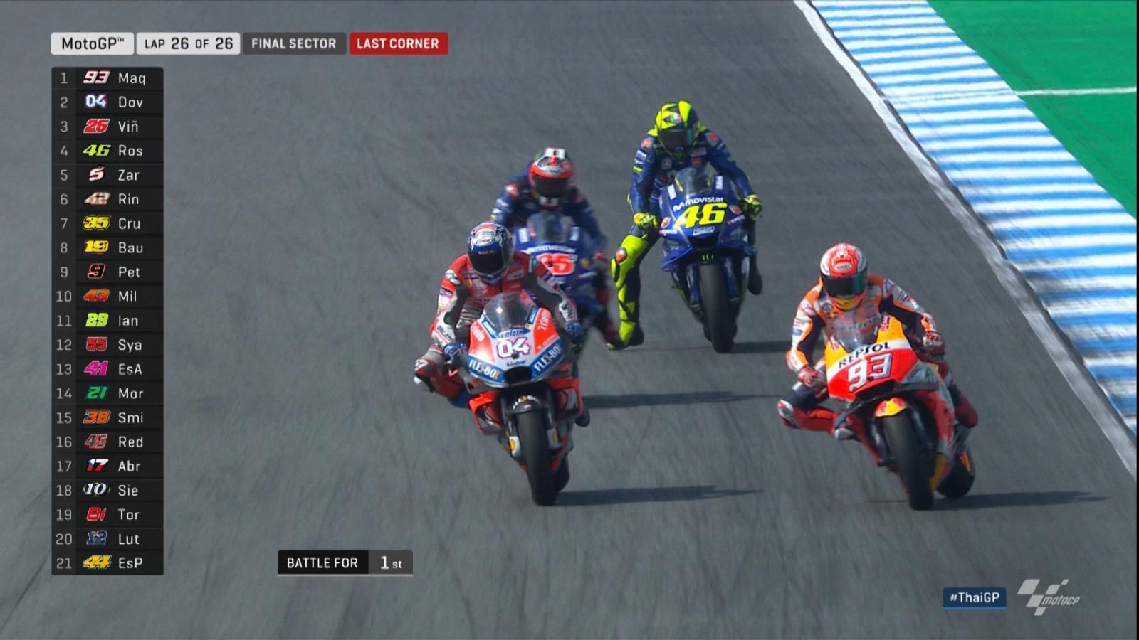 ชมจังหวะที่ Marc Márquez แซง Andrea Dovizioso ในโค้งสุดท้ายก่อนเข้าเส้นชัยที่ 1