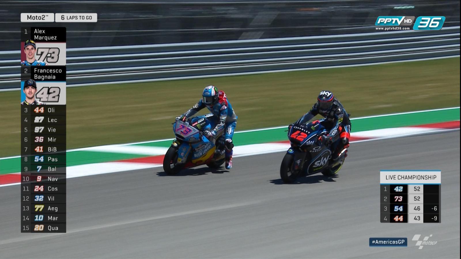 ชมจังหวะ Francesco Bagnaia และ Álex Márquez ผลัดกันเร่งเครื่องแซงเพื่อขึ้นเป็นผู้นำ MOTO 2 สนามที่ 3
