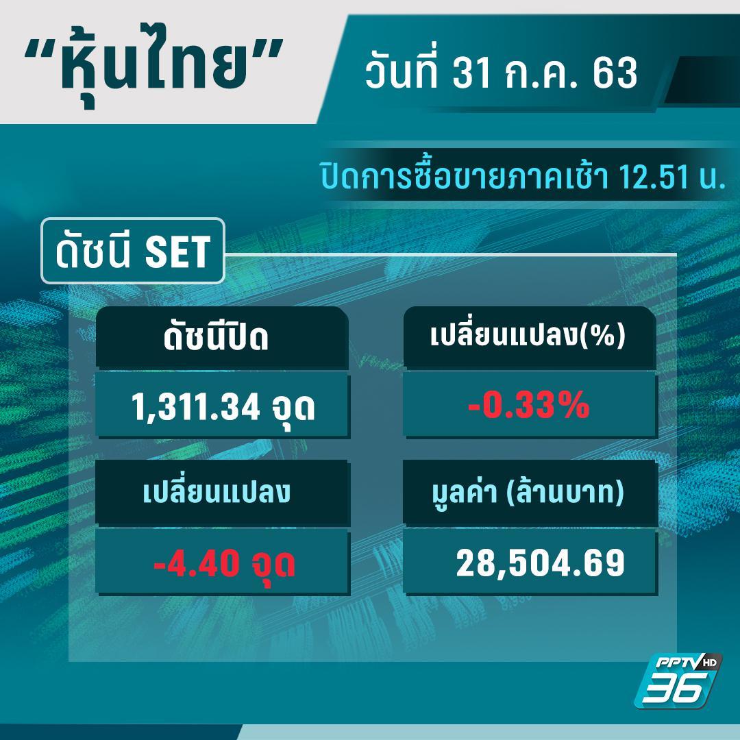 หุ้นไทย 31 ก.ค.63 ปิดการซื้อขายตลอดวัน เพิ่มขึ้น +12.79 จุด ปิดที่ 1,328.53จุด