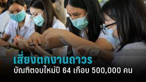 เตือน บัณฑิตจบใหม่ปี 64 เสี่ยงตกงานถาวร เกือบ 500,000 คน