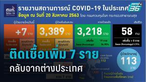 พบติดเชื้อ โควิด-19 รายใหม่ 7 ราย ในสถานกักตัวของรัฐ