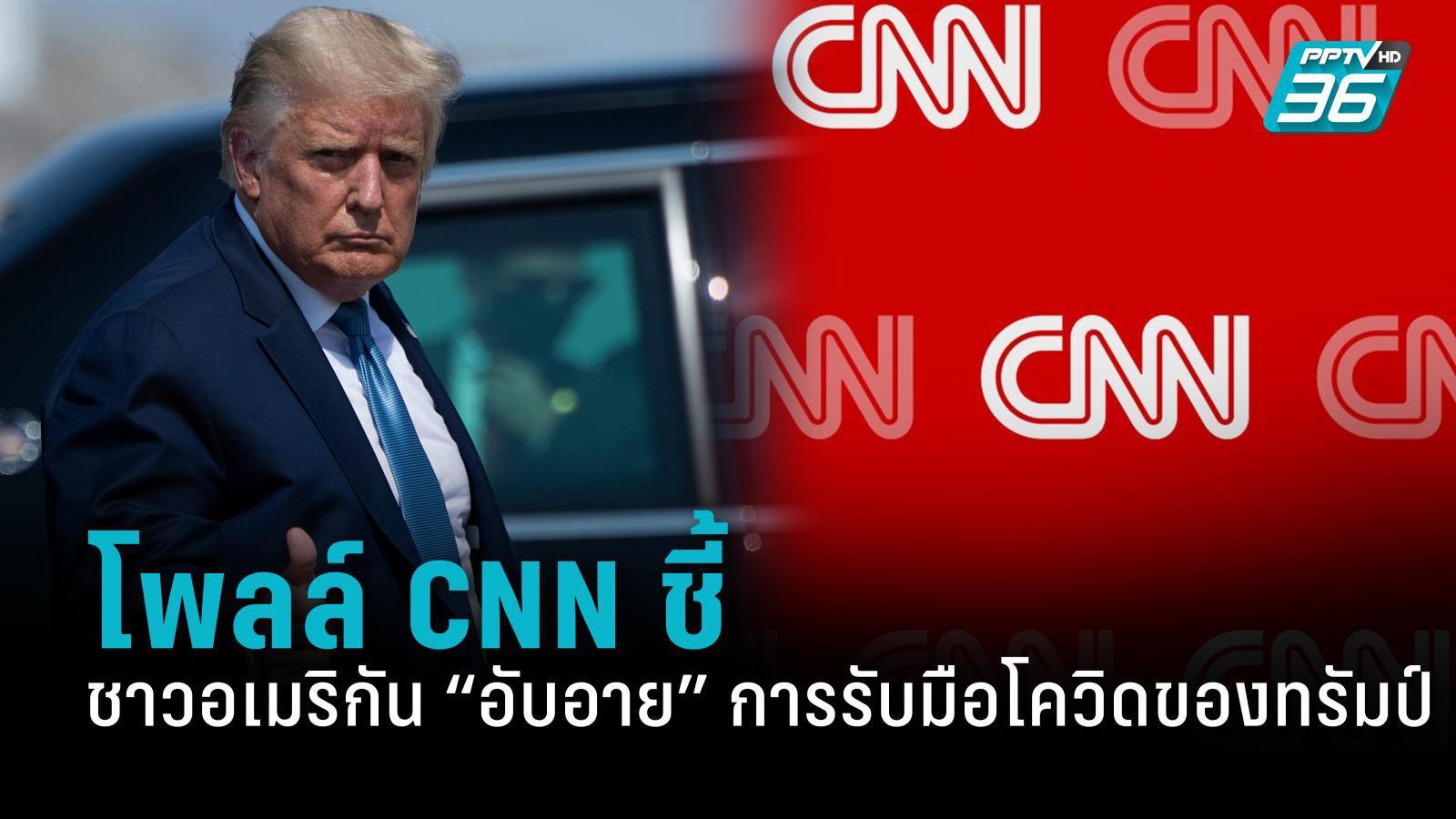 """โพลล์ CNN ชี้ ชาวอเมริกันส่วนใหญ่ """"อับอาย"""" กับการตอบสนองของสหรัฐฯ ต่อโควิด-19"""